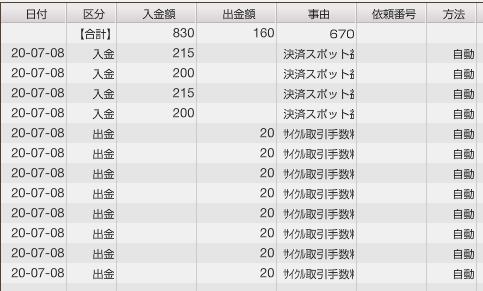 f:id:Kenshi128:20200709195805p:plain