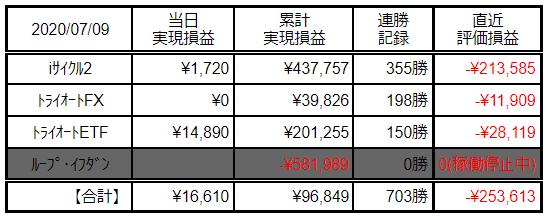 f:id:Kenshi128:20200710214819p:plain