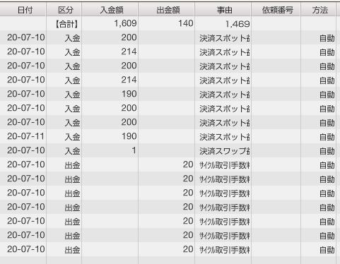 f:id:Kenshi128:20200711084128p:plain