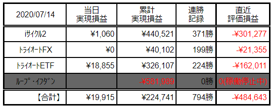 f:id:Kenshi128:20200715183047p:plain