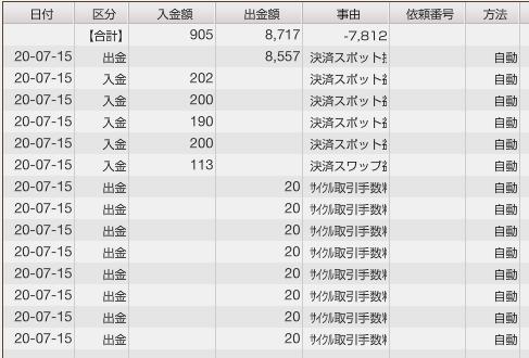 f:id:Kenshi128:20200717154909p:plain