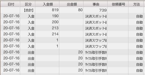 f:id:Kenshi128:20200717160558p:plain