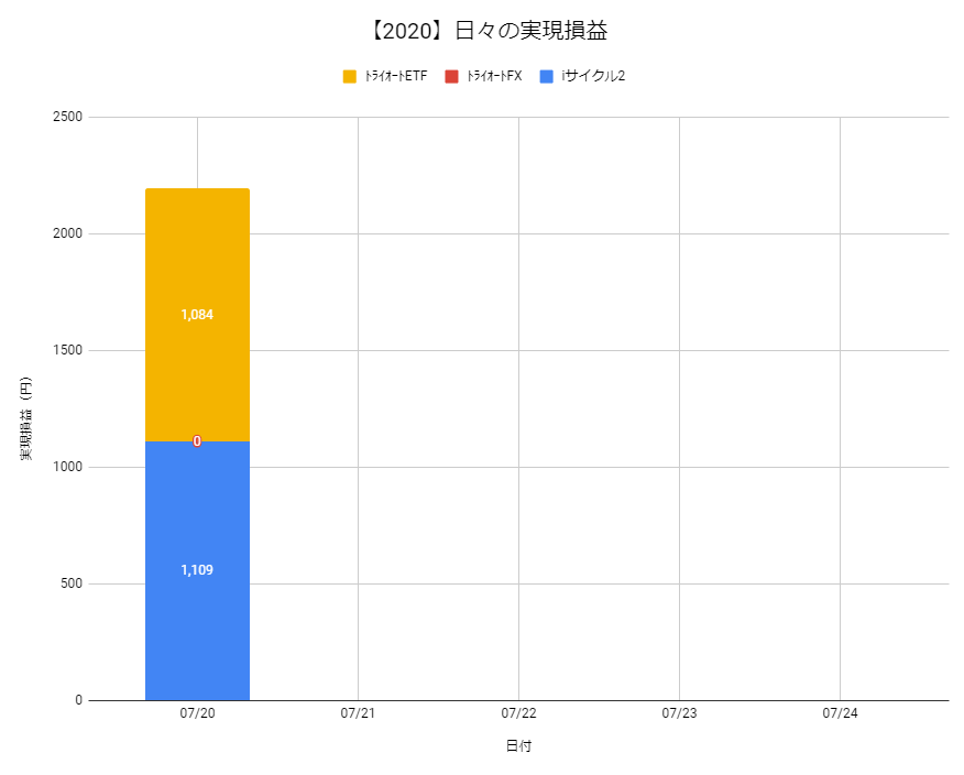 f:id:Kenshi128:20200721182508p:plain