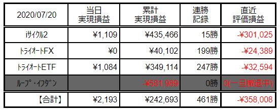 f:id:Kenshi128:20200721182601p:plain