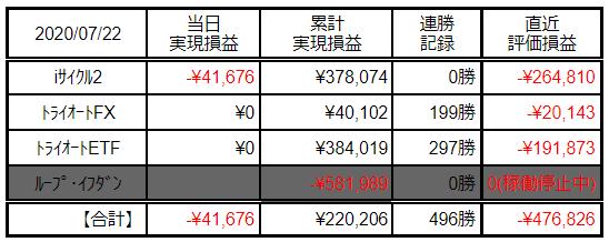 f:id:Kenshi128:20200723122106p:plain