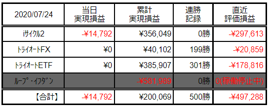 f:id:Kenshi128:20200726120830p:plain