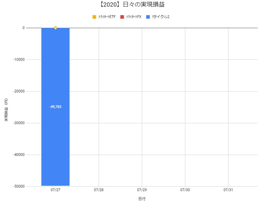 f:id:Kenshi128:20200729181052p:plain