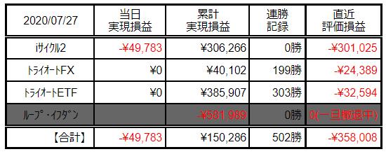 f:id:Kenshi128:20200729181102p:plain