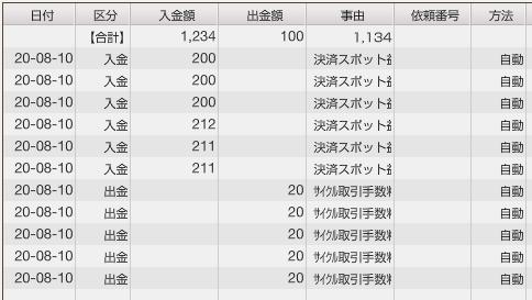 f:id:Kenshi128:20200811181853p:plain