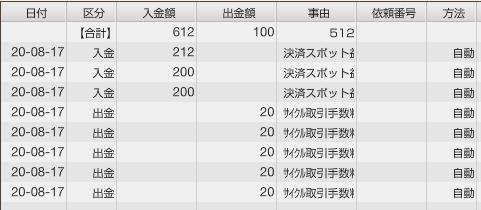f:id:Kenshi128:20200818232836p:plain