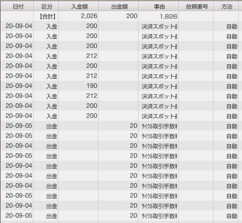 f:id:Kenshi128:20200905080606p:plain