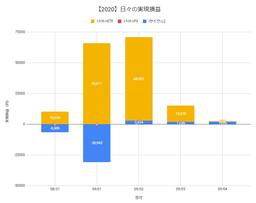 f:id:Kenshi128:20200905080948p:plain