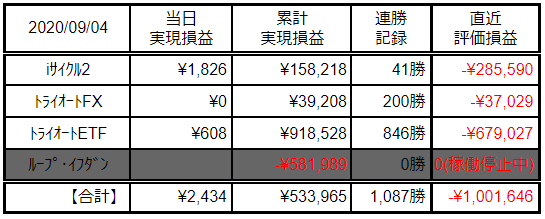 f:id:Kenshi128:20200905080957p:plain