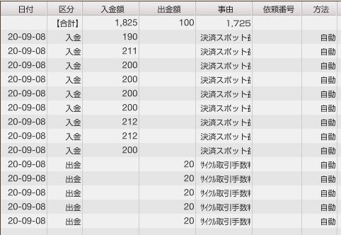f:id:Kenshi128:20200909180909p:plain