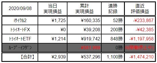 f:id:Kenshi128:20200909181350p:plain
