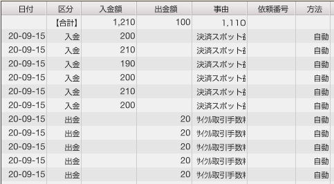 f:id:Kenshi128:20200916182918p:plain