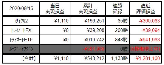 f:id:Kenshi128:20200916183220p:plain