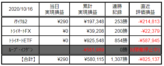 f:id:Kenshi128:20201018191737p:plain