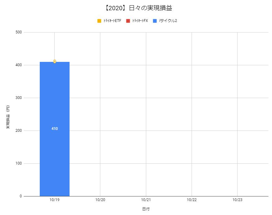 f:id:Kenshi128:20201020201217p:plain