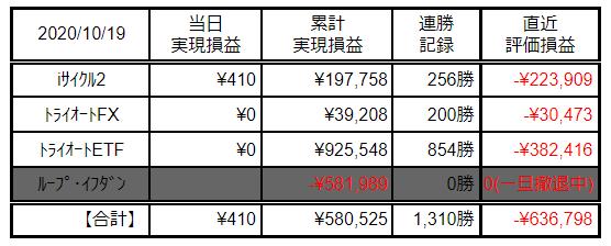 f:id:Kenshi128:20201020201227p:plain