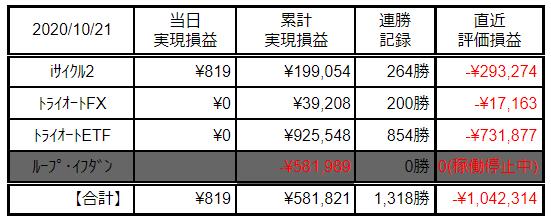 f:id:Kenshi128:20201022164301p:plain