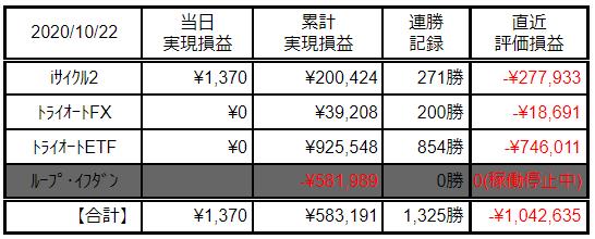f:id:Kenshi128:20201023172853p:plain