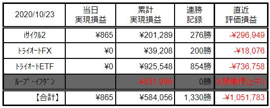 f:id:Kenshi128:20201024085528p:plain