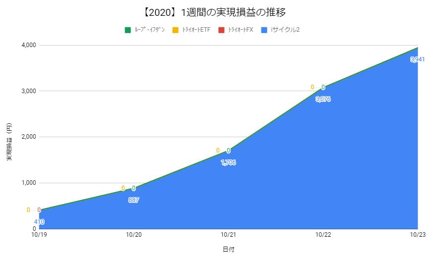 f:id:Kenshi128:20201026191916p:plain