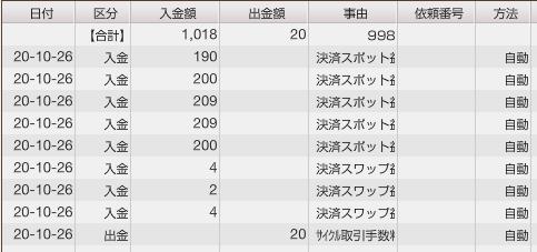 f:id:Kenshi128:20201028091929p:plain