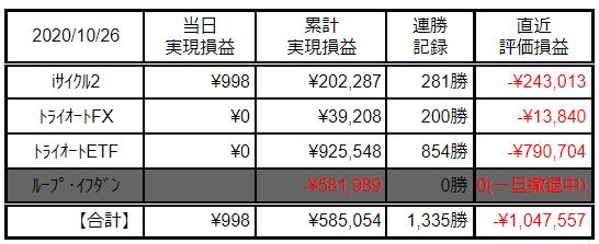 f:id:Kenshi128:20201028092225p:plain