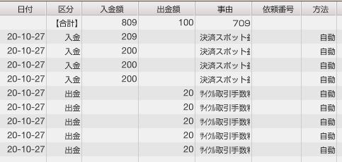 f:id:Kenshi128:20201028092612p:plain