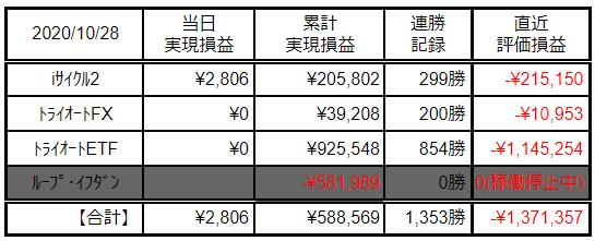 f:id:Kenshi128:20201029214941p:plain
