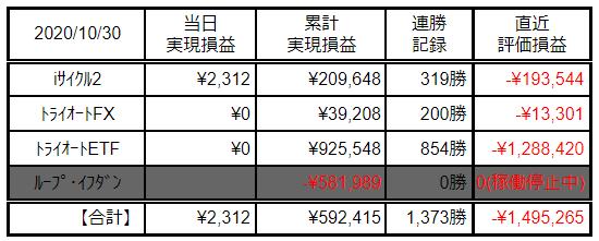 f:id:Kenshi128:20201101191549p:plain