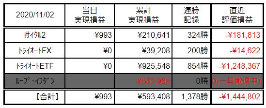 f:id:Kenshi128:20201103094045p:plain