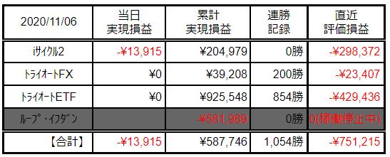 f:id:Kenshi128:20201107090326p:plain
