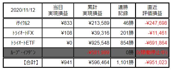f:id:Kenshi128:20201113181717p:plain