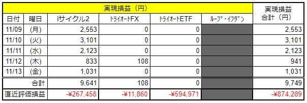 f:id:Kenshi128:20201116183032p:plain