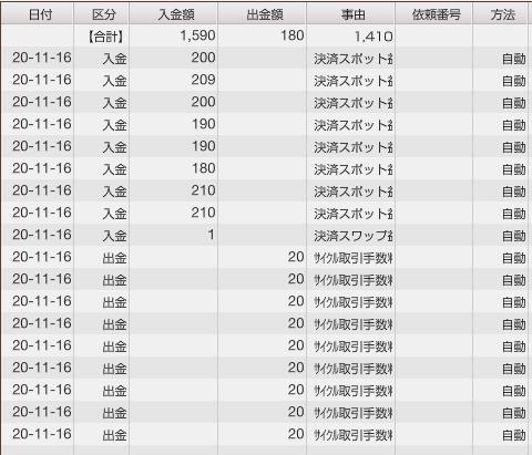 f:id:Kenshi128:20201117191606p:plain