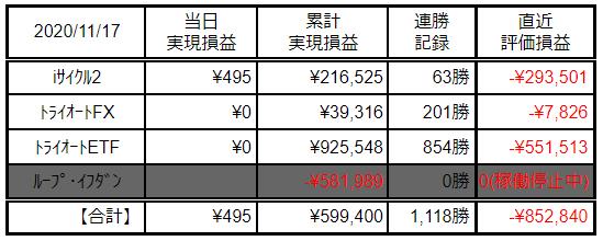 f:id:Kenshi128:20201118184809p:plain