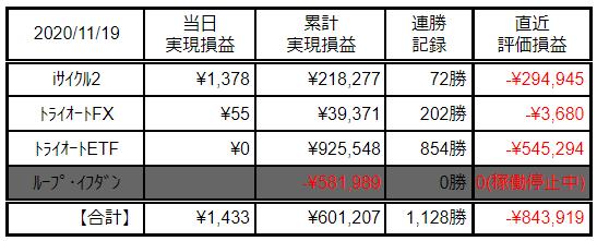f:id:Kenshi128:20201120141736p:plain