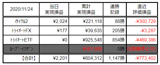 f:id:Kenshi128:20201125191806p:plain