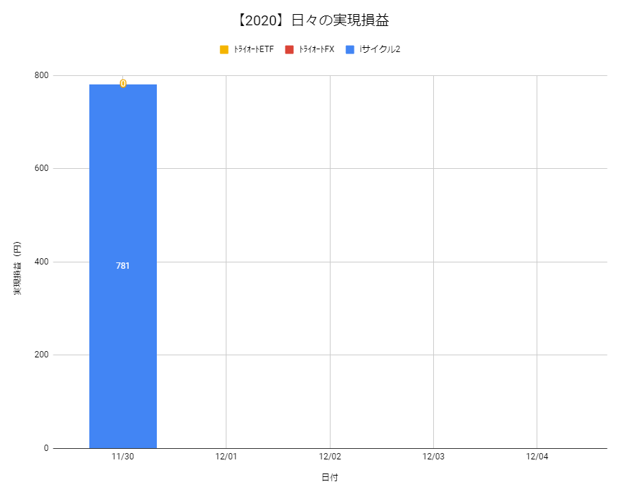 f:id:Kenshi128:20201201182255p:plain
