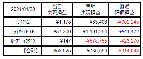 f:id:Kenshi128:20210122000502p:plain