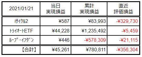 f:id:Kenshi128:20210122182330p:plain