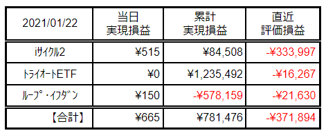 f:id:Kenshi128:20210124143752p:plain