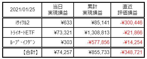 f:id:Kenshi128:20210126182940p:plain