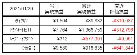 f:id:Kenshi128:20210130091641p:plain
