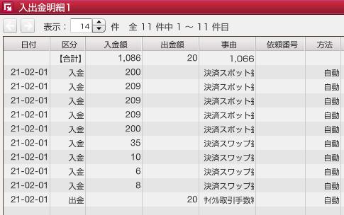 f:id:Kenshi128:20210202203201p:plain