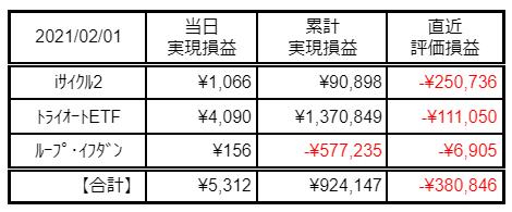 f:id:Kenshi128:20210202203450p:plain