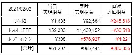 f:id:Kenshi128:20210203181743p:plain